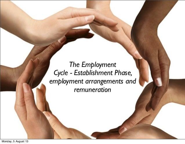 The Employment Cycle The Employment Cycle - Establishment Phase, employment arrangements and remuneration Monday, 5 August...