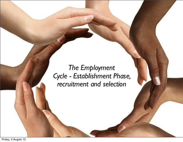 The Employment Cycle The Employment Cycle - Establishment Phase, recruitment and selection Friday, 2 August 13