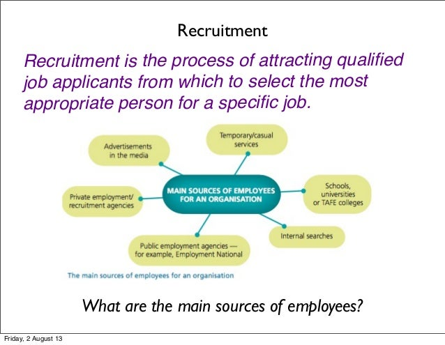 recruitment process and cycle Steps in the recruitment process the following figure outlines the important steps involved in the recruitment process these steps are briefly described below.