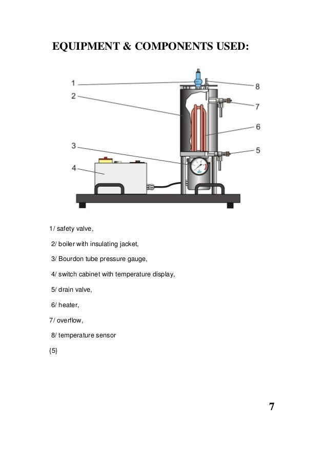 Lab 3 marcet boiler