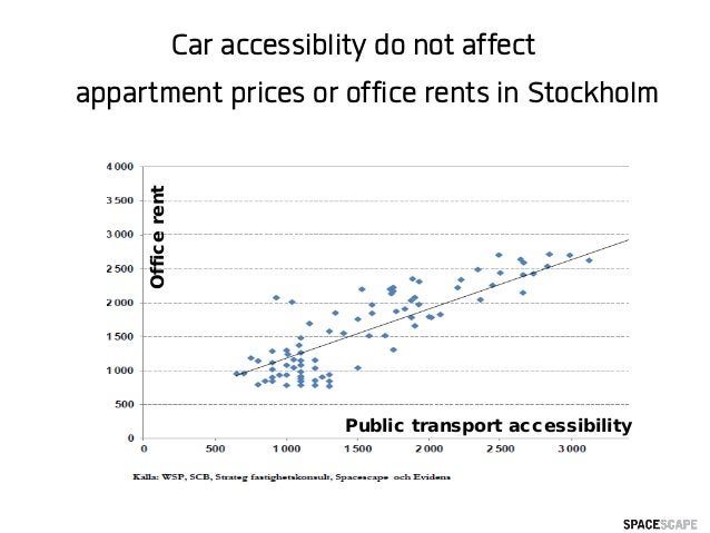 Car accessiblity do not affect appartment prices or office rents in Stockholm Public transport accessibility Officerent