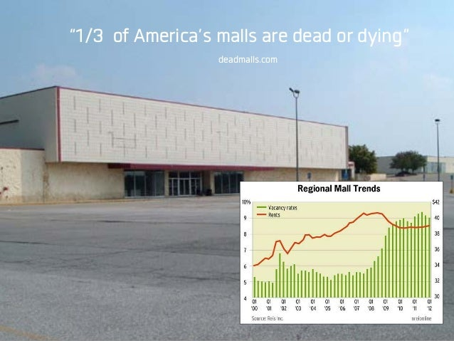 """1/3 of America's malls are dead or dying"" deadmalls.com"