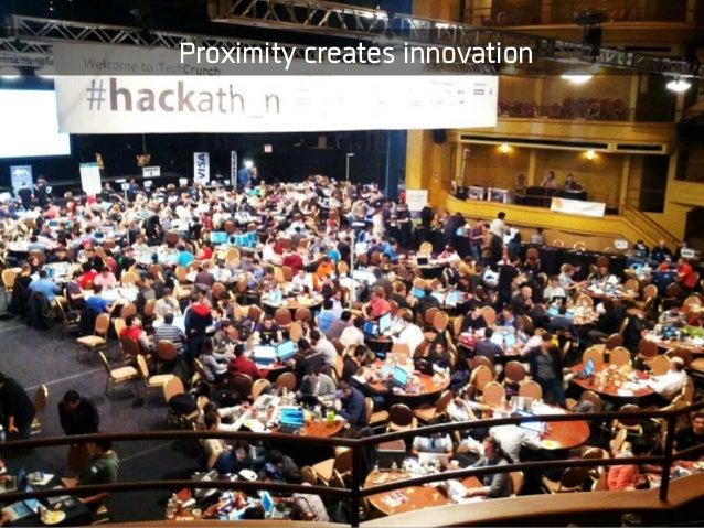 Proximity creates innovation