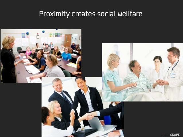 Proximity creates social wellfare