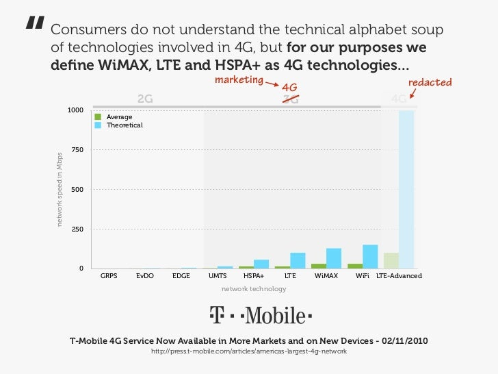"""""""   Consumers do not understand the technical alphabet soup    of technologies involved in 4G, but for our purposes we    ..."""