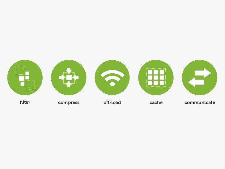 design for network                                                  efficiency is essential...http://www.flickr.com/photos/li...