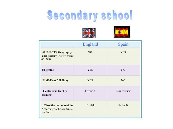 differences between english and spanish schools academic report topics