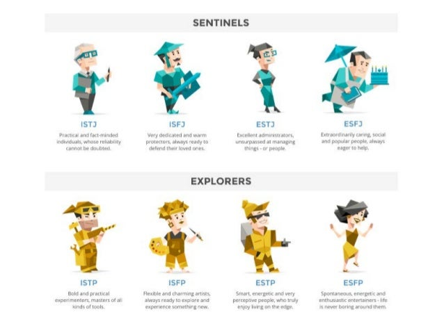 ESTJ Personality Type Overview and Description