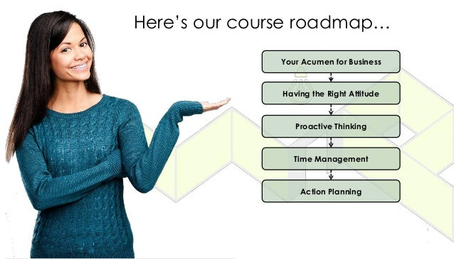 Your Acumen for Business Proactive Thinking Having the Right Attitude Here's our course roadmap… Action Planning Time Mana...