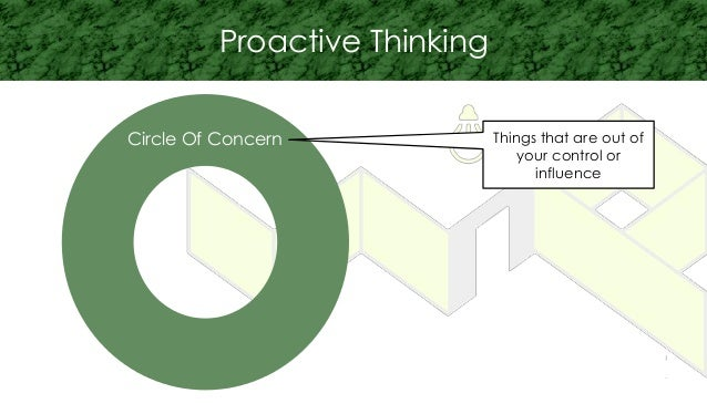 Things that are out of your control or influence Circle Of Concern Proactive Thinking