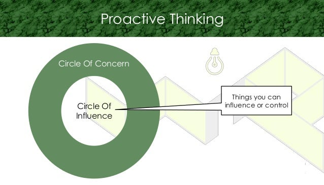 Circle Of Influence Things you can influence or control Circle Of Concern Proactive Thinking