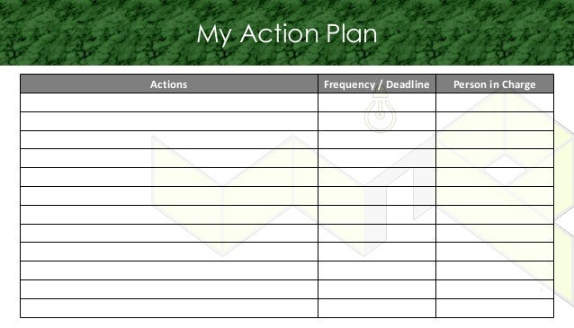 My Action Plan Actions Frequency / Deadline Person in Charge