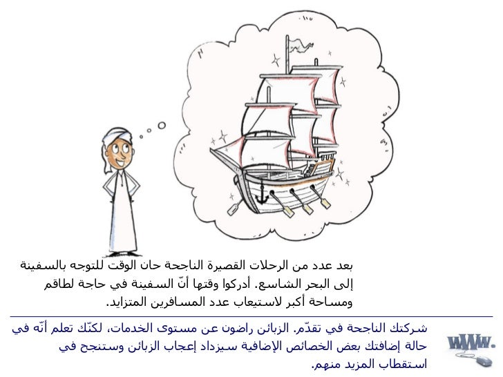 بعد عدد من الرحلت القصيرة الناجحة حان الوقت للتوجه بالسفينة     إلى البحر الشاسع. أدركوا وقتها أن السفينة في حاجة لطاقم...