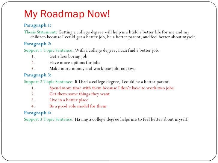 Essay Road Map