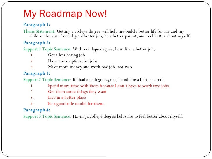 The thesis statement a road map for your essay