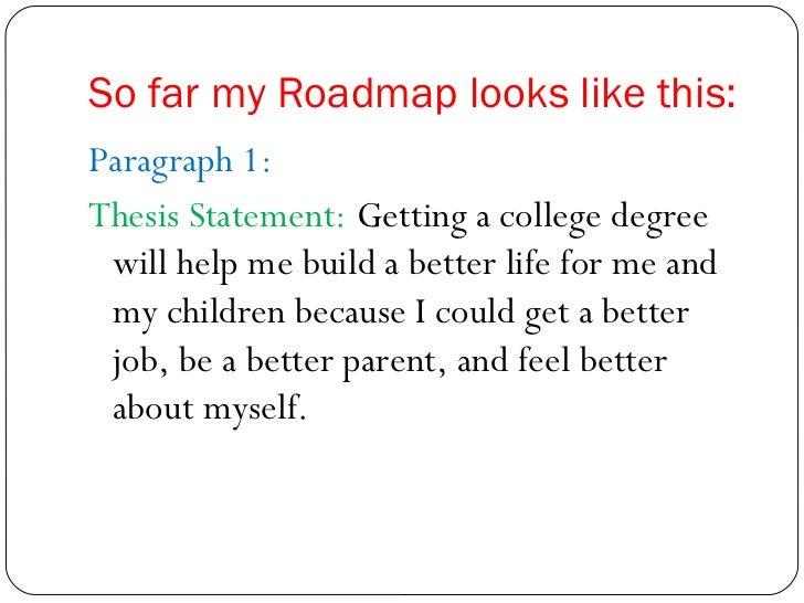 Essay roadmap