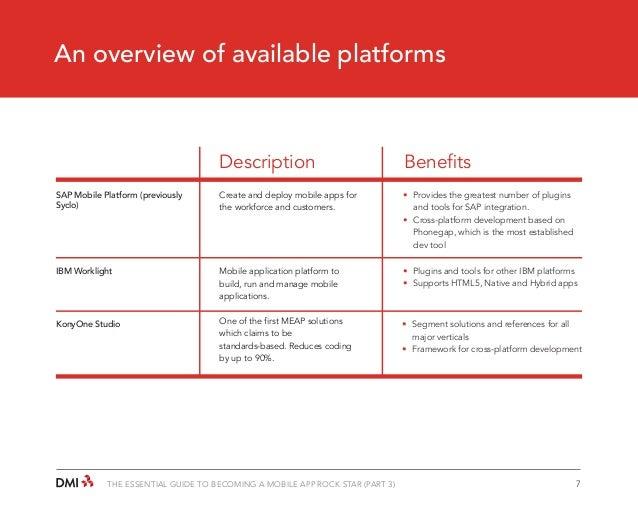 enterprise integration the essential guide to integration solutions pdf