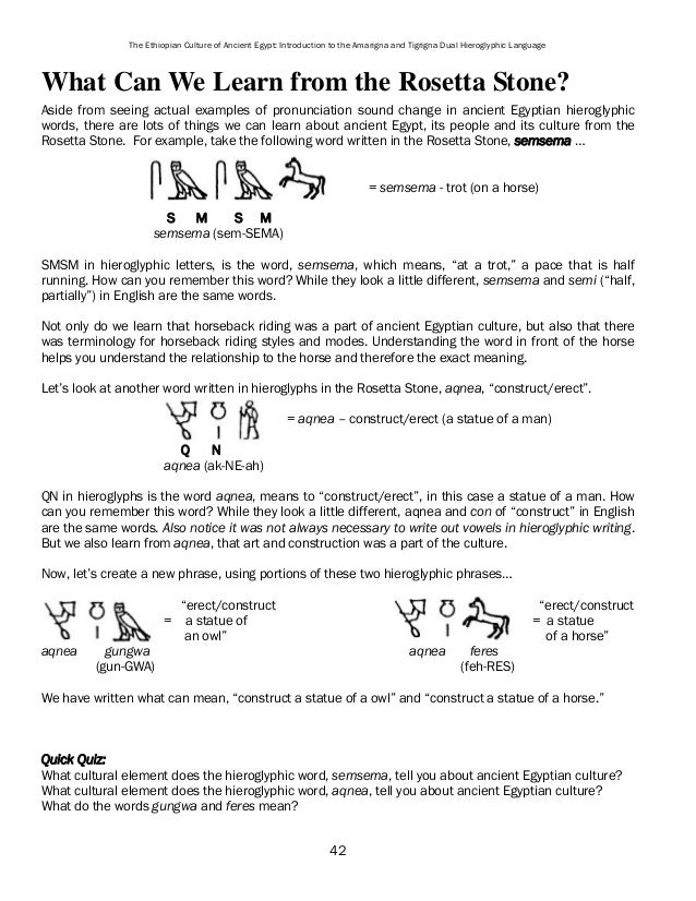 origin of hieroglyphics essay example An outline of ancient egyptian history print reference this apa mla mla-7 egyptian society believes that the writing of hieroglyphics able to influenced the mind of history essay writing service essays more history essays history dissertation examples interested in ordering we can.