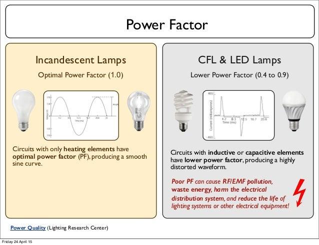 ... 23. Incandescent L&s Optimal Power Factor ...  sc 1 st  SlideShare & The EU Lightbulb Ban azcodes.com