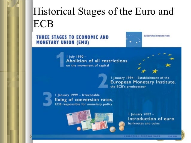 a history of the euro in the european central bank Europe's financial crisis cannot be blamed on the euro, james contends in this   history of europe's economic and monetary union explains why the euro was   by the bank for international settlements and the european central bank (ecb), .