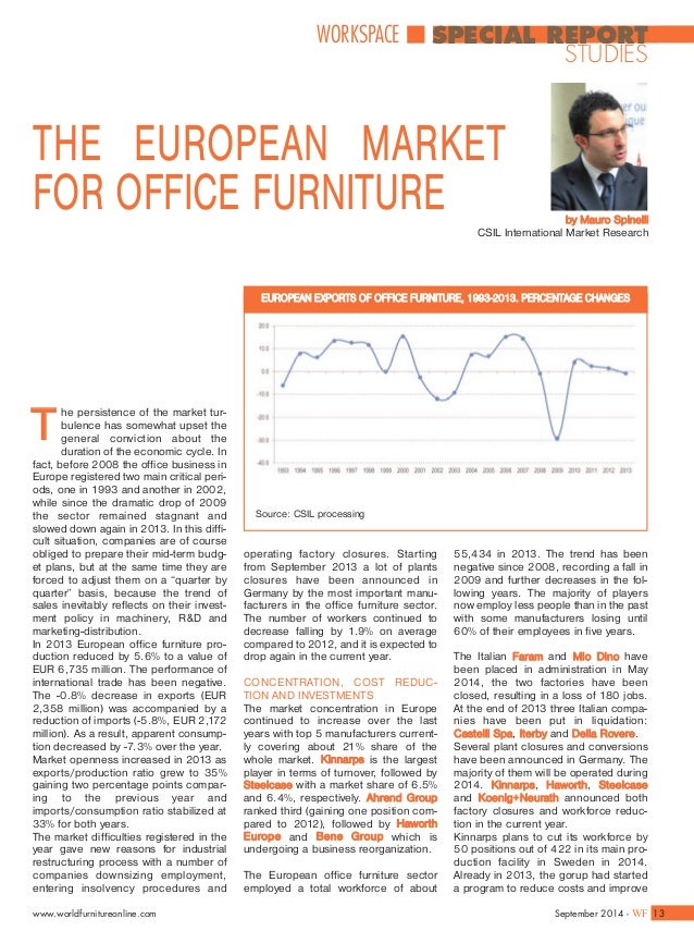 SPECIAL REPORT  STUDIES  by Mauro Spinelli  THE EUROPEAN MARKET  FOR OFFICE FURNITURE  CSIL International Market Research ...