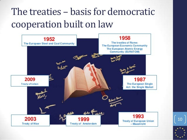 The treaties – basis for democratic cooperation built on law 1952 The European Steel and Coal Community 1958 The treaties ...