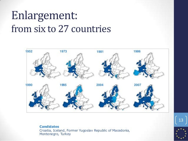 Enlargement: from six to 27 countries 1952 1973 1981 1986 1990 1995 2004 2007 Candidates Croatia, Iceland, Former Yugoslav...