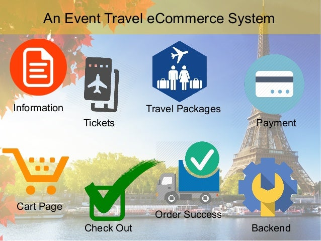 Information An Event Travel ECommerce System Tickets Packages Payment Cart Page Check Out Order Success