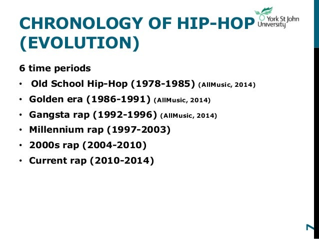 the evolution of rap and hip hop among the african american community Many people love materialism and consumerism in the hip hop  according to de-evolution of hip hop:  life better is because according to the african american.