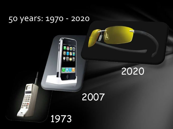 50 years: 1970 - 2020<br />2020<br />2007<br />1973<br />