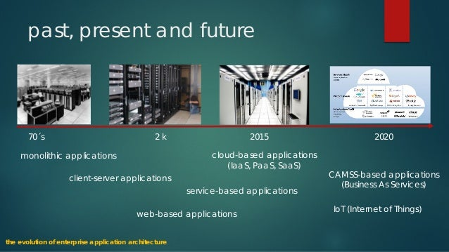 The evolution of enterprise application architecture malvernweather Gallery