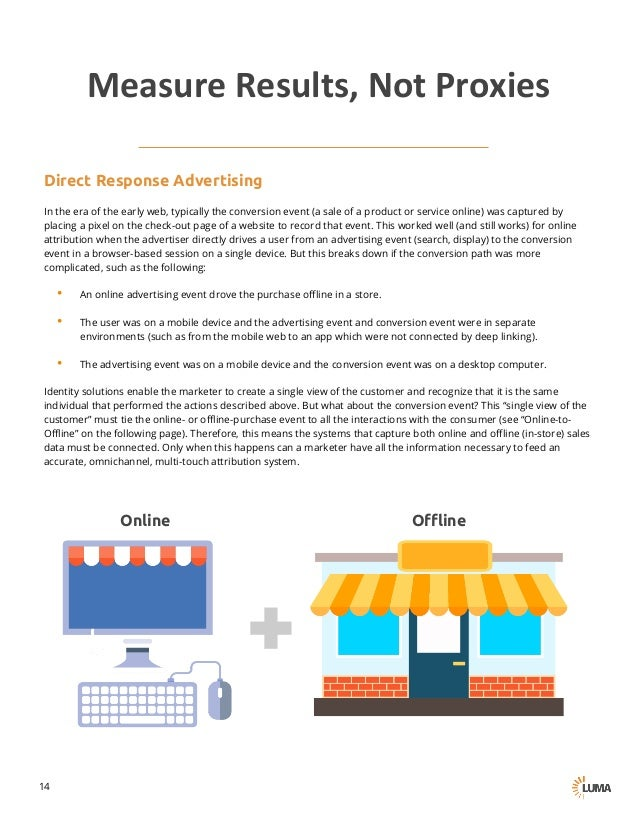 LUMA Digital Brief 016 The Evolution of Digital Measurement