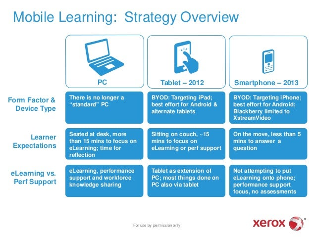 Mass Texting + Smart Targeting + Automation