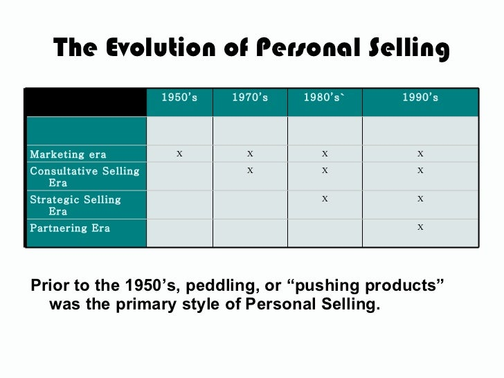 the evolution of selling The business of selling has always been social though the end results of generating new revenue are still the same, the tactics—like anything in life—must change to meet the current.