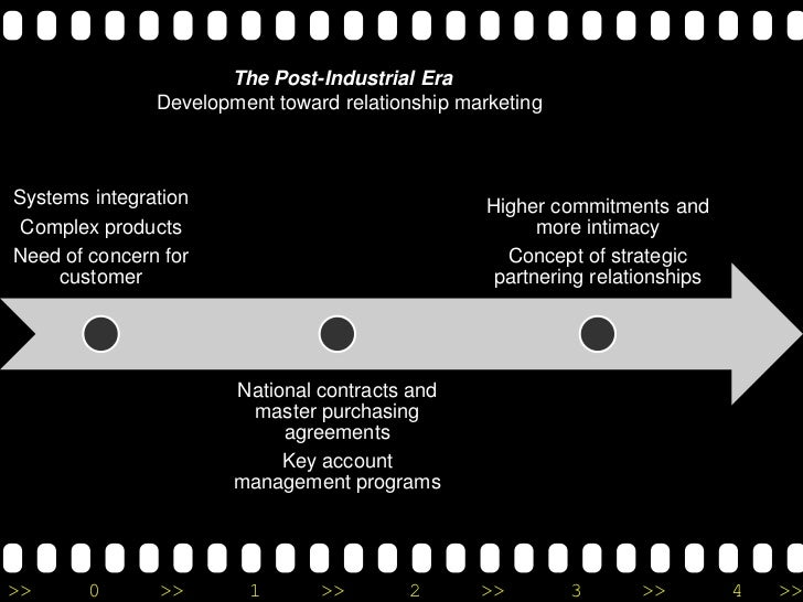 evolution of relationship marketing in the Stage 5 – the societal marketing era: shortly after relationship marketing became a hit.