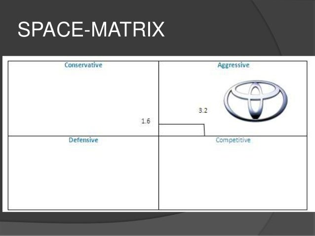 ford space matrix Ford-fulkerson algorithm with asymmetric adjacency matrix  i want to implement ford-fulkersen max flow algorithm  we need a symmetric adjacency matrix .