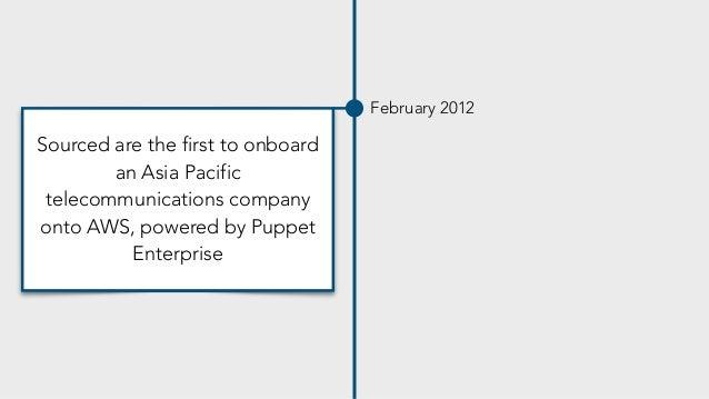 the evolving design patterns of puppet enterprise