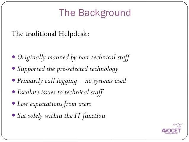 Help Desk Analyst Job Description