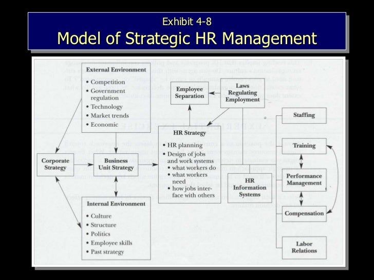 role of hrm on tqm Hence, this article examines the specific role of hrm and organizational  behavior  management (tqm) philosophy, the supply chain orientation, which  is the.