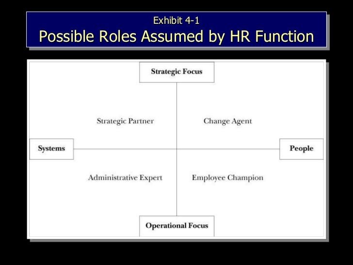 tactical roles of hr essay The hr role strategic human resource management strategic human resource management: this anthology of essays by 73 of the world's leading hr voices.