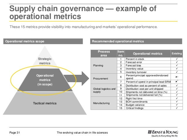 value chain in my life Digital insurers can create the 360 insurance value chain with cloud, mobility, iot, analytics and great partners  accenture insurance blog  life insurance.