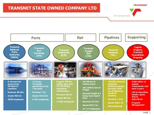 The expansion of Saldanha Port to meet nternational growing iron ore demand Slide 3