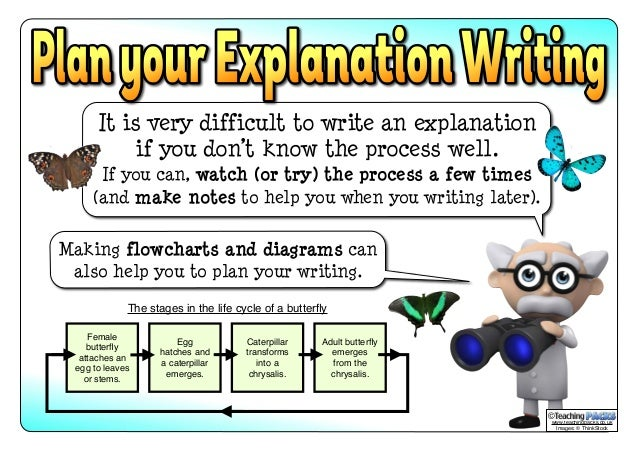 writing an explanation text