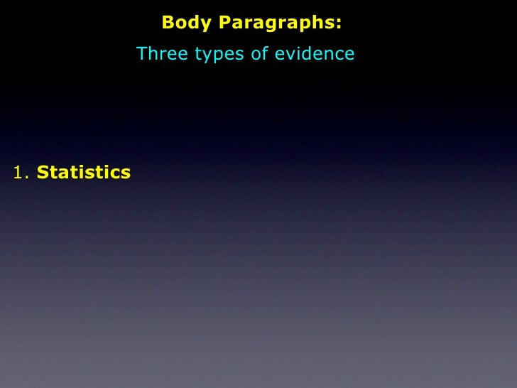 Essay body paragraphs