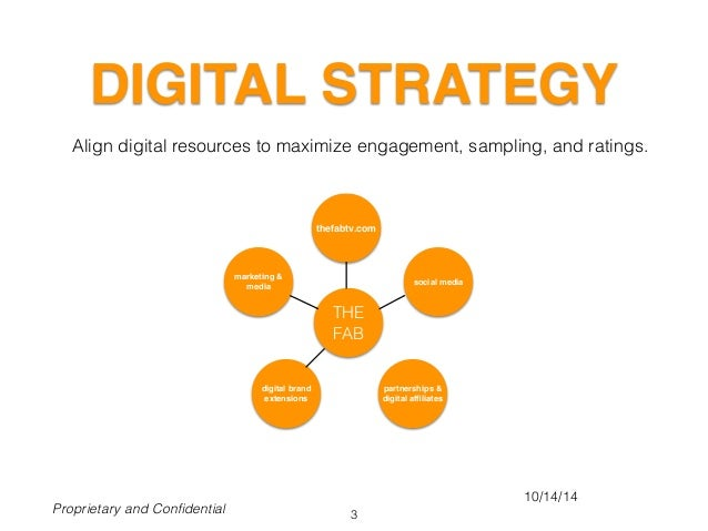 DIGITAL STRATEGY Align digital resources to maximize engagement, sampling, and ratings. ! ! THE FAB thefabtv.com social me...