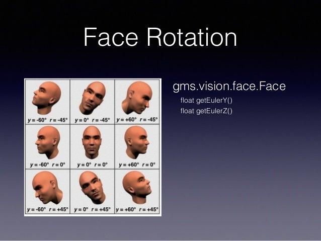 臉 - The Face Detection Functions on Android