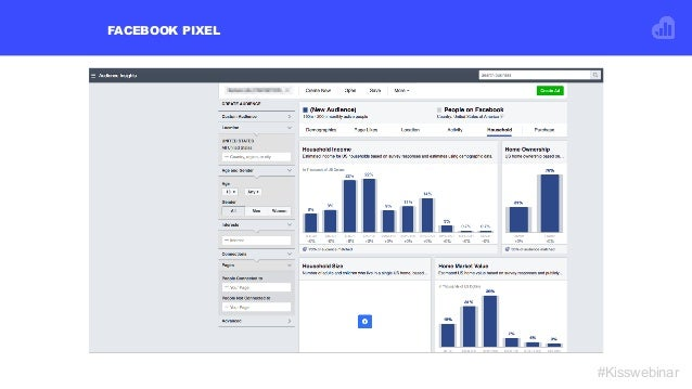 The facebook ads blueprint why most fail but you wont facebook pixel kisswebinar malvernweather Choice Image