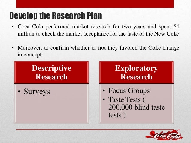 case study introducing new coke  ap english language synthesis essay  topics  writing rubric middle school  research paper outline template  elementary Study com