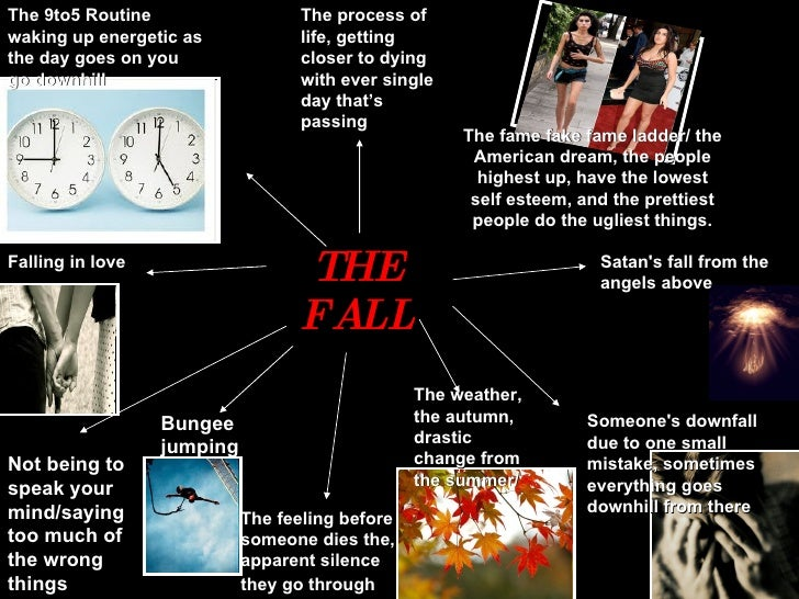 THE FALL Bungee jumping The feeling before someone dies the, apparent silence they go through   The process of life, getti...
