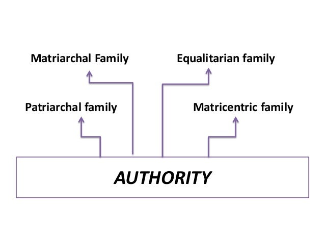The family and marriage